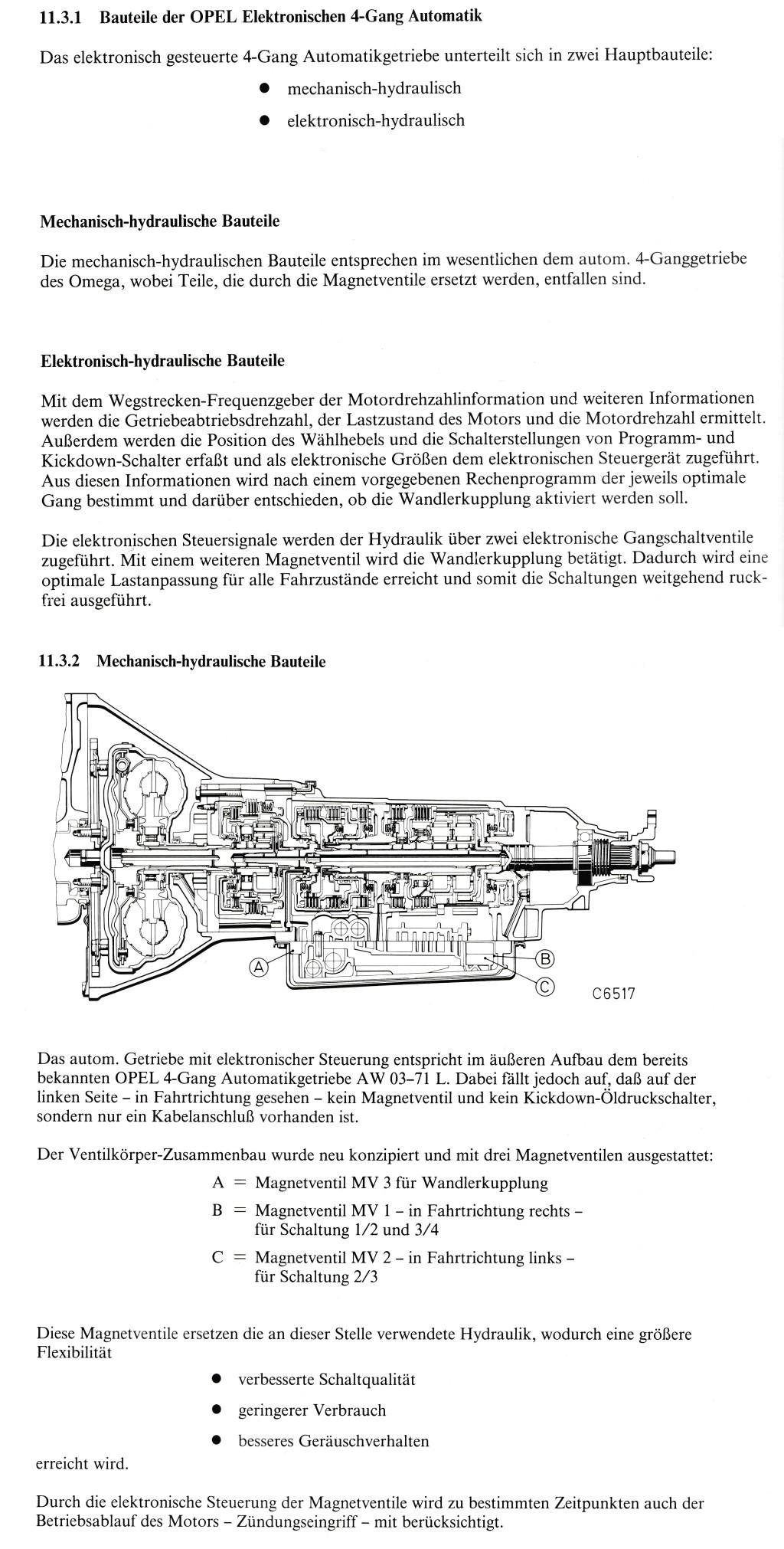 Atemberaubend Schaltplan Des Hydraulischen Kippwagens Zeitgenössisch ...